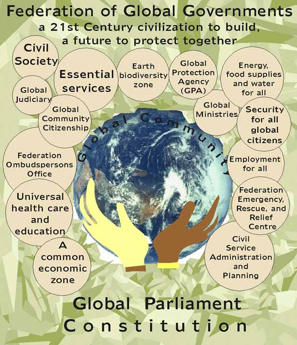 Global Parliament Constitution