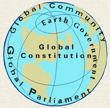 The Global Constitution Main Index