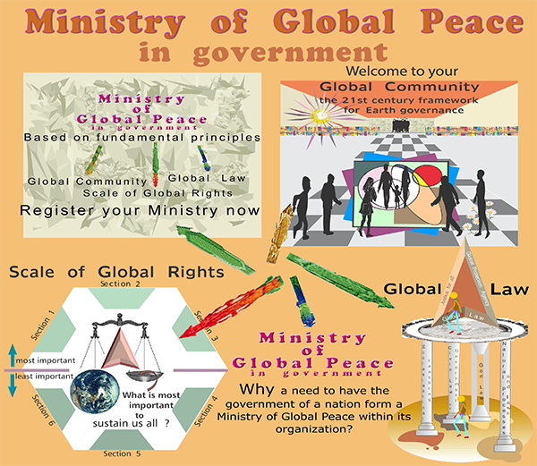 Ministry of Global Peace in government