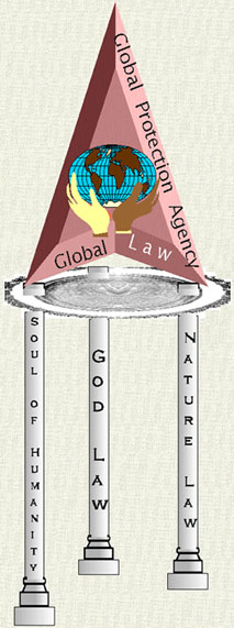 Life is protected by Global Law