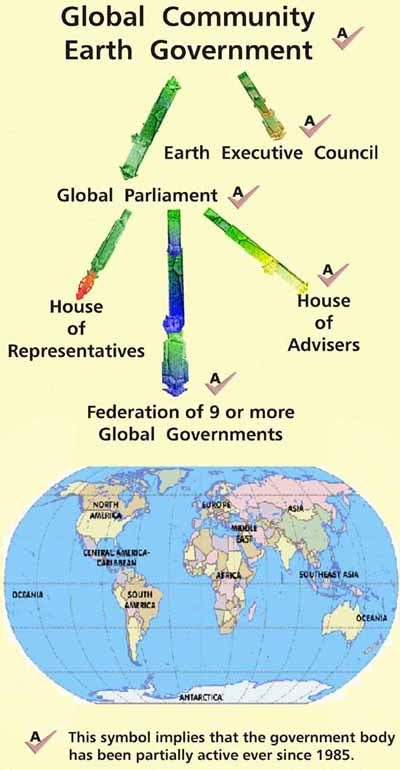 Earth Government schematics